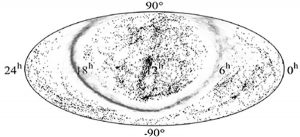 The distribution of 7596 bright galaxies