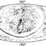 Search for Spherical Volumes Free of Galaxies